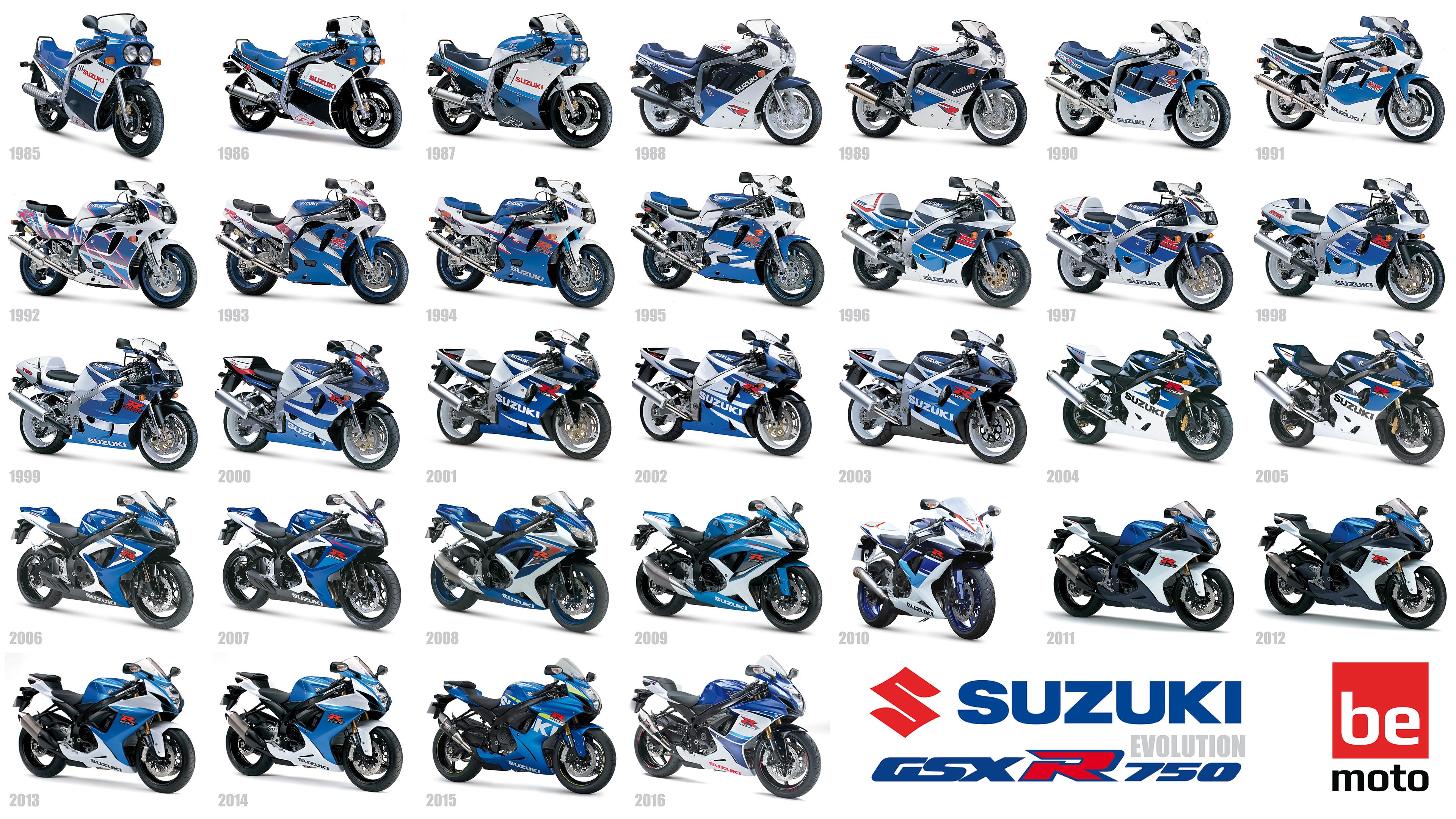 Suzuki History